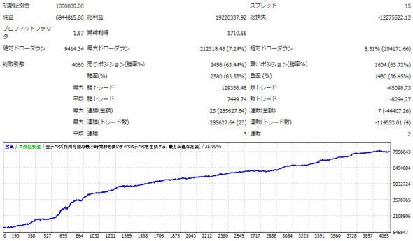 GINZO_System-GBPUSD